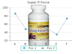 purchase 160 mg super p-force