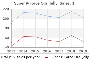 cheap super p-force oral jelly online amex
