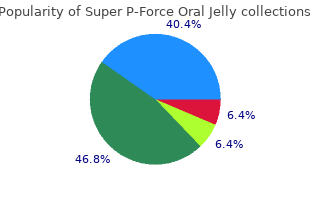 purchase super p-force oral jelly toronto