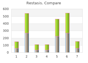 purchase discount restasis line