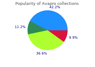 discount avapro online master card
