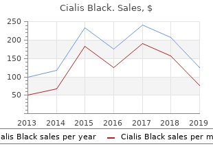 purchase generic cialis black canada