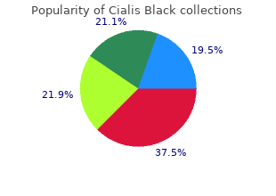 purchase cialis black amex