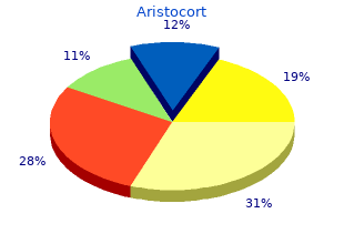 purchase aristocort paypal