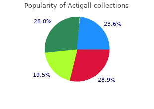 cheap actigall online master card