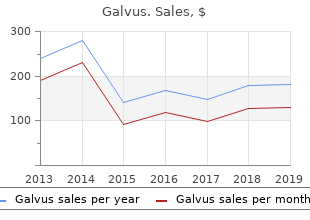 buy galvus 50mg overnight delivery